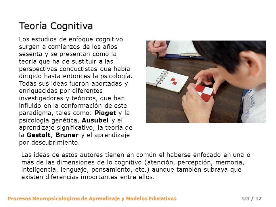Procesos Neuropsicológicos de Aprendizaje y Modelos Educativos U3 / 16 Los principios de las ideas conductistas pueden aplicarse con éxito en la adqui