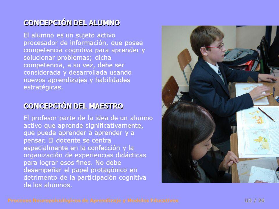 Procesos Neuropsicológicos de Aprendizaje y Modelos Educativos U3 / 25 Paradigma Cognitivo Metáfora Básica: un organismo, entendida como una totalidad