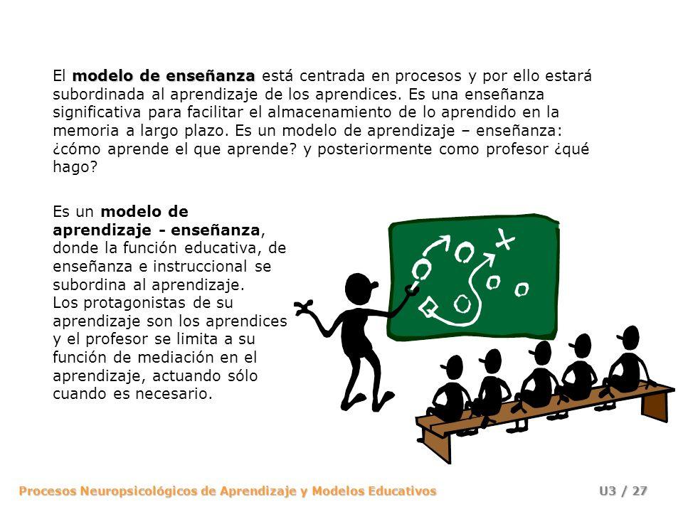 Procesos Neuropsicológicos de Aprendizaje y Modelos Educativos U3 / 26 CONCEPCIÓN DEL ALUMNO CONCEPCIÓN DEL MAESTRO El alumno es un sujeto activo proc