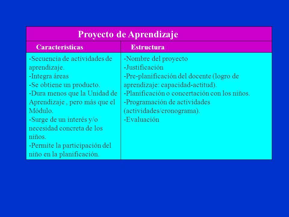 Proyecto de Aprendizaje Características Estructura -Secuencia de actividades de aprendizaje.