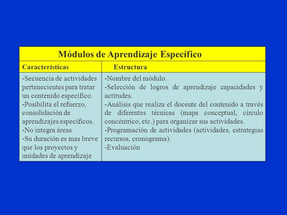 Módulos de Aprendizaje Específico Características Estructura -Secuencia de actividades pertenecientes para tratar un contenido específico.