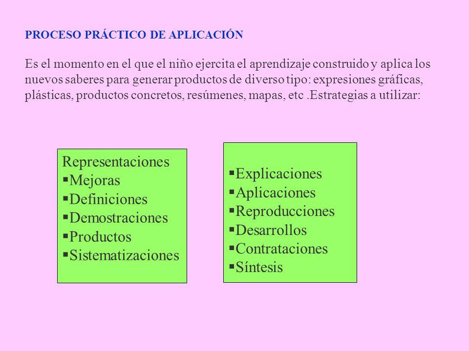 PROCESO PRÁCTICO DE APLICACIÓN Es el momento en el que el niño ejercita el aprendizaje construido y aplica los nuevos saberes para generar productos de diverso tipo: expresiones gráficas, plásticas, productos concretos, resúmenes, mapas, etc.Estrategias a utilizar: Explicaciones Aplicaciones Reproducciones Desarrollos Contrataciones Síntesis Representaciones Mejoras Definiciones Demostraciones Productos Sistematizaciones