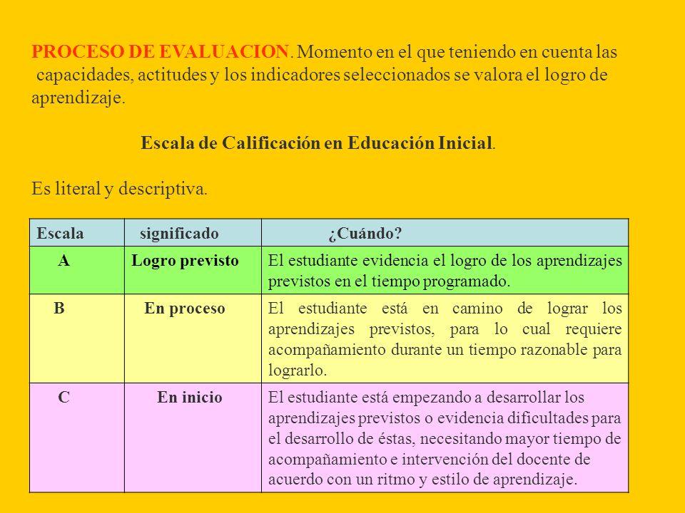 PROCESO DE EVALUACION.