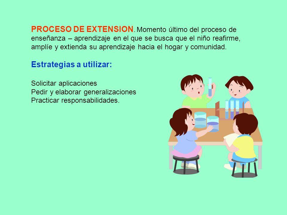 PROCESO DE EXTENSION.