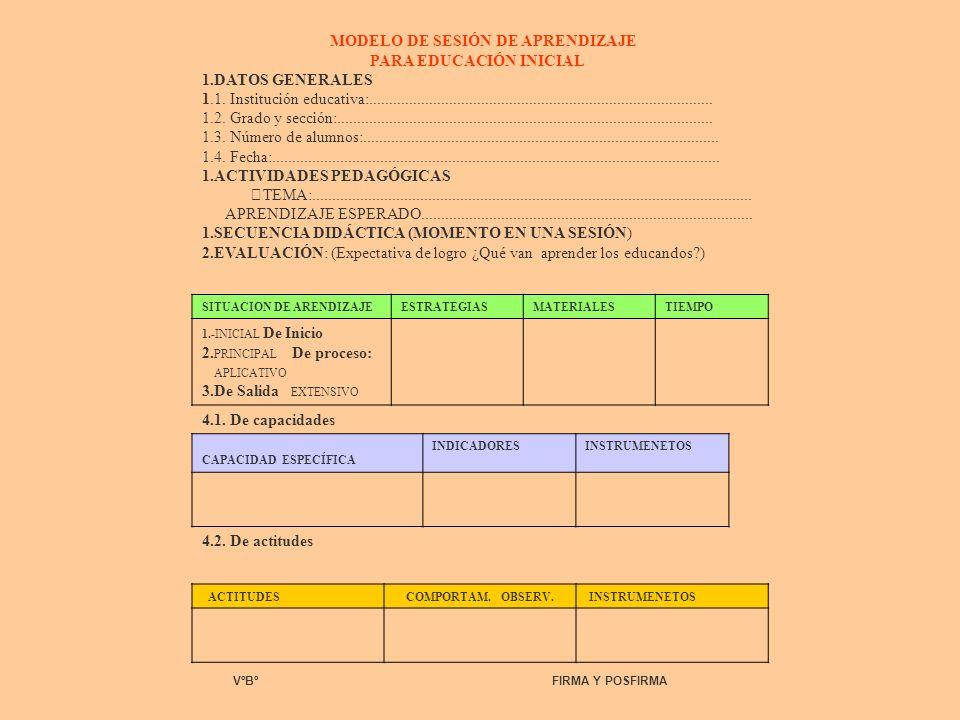 MODELO DE SESIÓN DE APRENDIZAJE PARA EDUCACIÓN INICIAL 1.DATOS GENERALES 1.1.