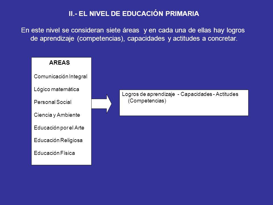 II.- EL NIVEL DE EDUCACIÓN PRIMARIA En este nivel se consideran siete áreas y en cada una de ellas hay logros de aprendizaje (competencias), capacidades y actitudes a concretar.
