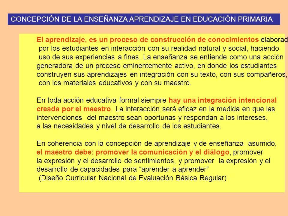 El aprendizaje, es un proceso de construcción de conocimientos elaborados por los estudiantes en interacción con su realidad natural y social, haciendo uso de sus experiencias a fines.