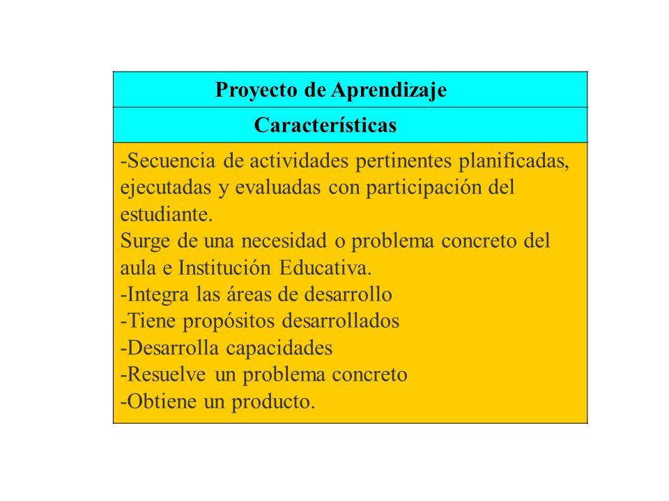 Proyecto de Aprendizaje Características -Secuencia de actividades pertinentes planificadas, ejecutadas y evaluadas con participación del estudiante.