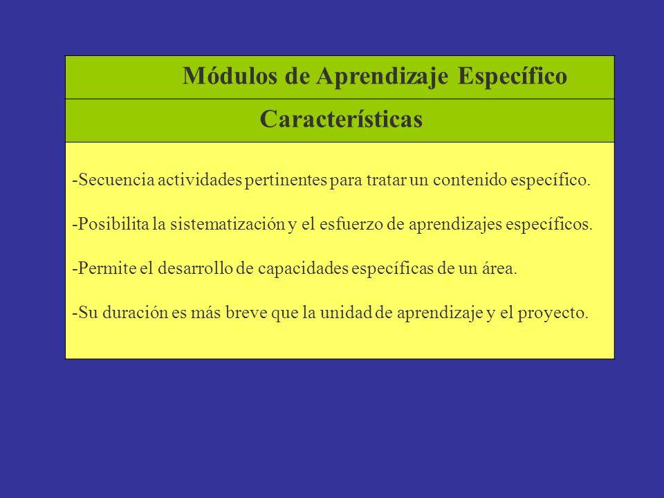 Módulos de Aprendizaje Específico Características -Secuencia actividades pertinentes para tratar un contenido específico.