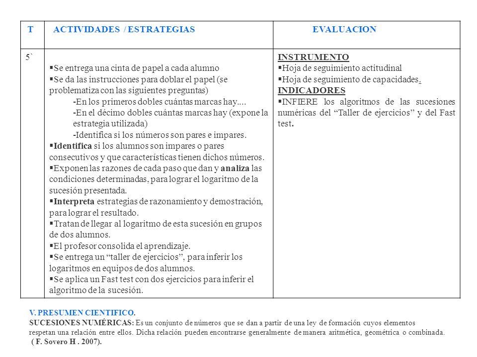 T ACTIVIDADES / ESTRATEGIAS EVALUACION 5` Se entrega una cinta de papel a cada alumno Se da las instrucciones para doblar el papel (se problematiza con las siguientes preguntas) -En los primeros dobles cuántas marcas hay....