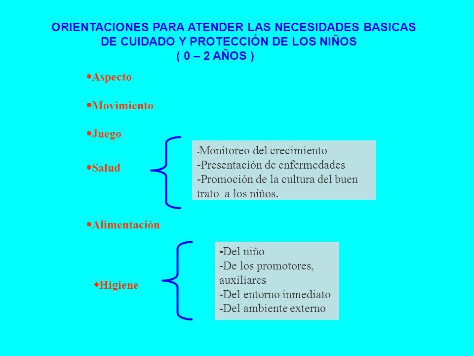 ORIENTACIONES PARA ATENDER LAS NECESIDADES BASICAS DE CUIDADO Y PROTECCIÓN DE LOS NIÑOS ( 0 – 2 AÑOS ) - Monitoreo del crecimiento -Presentación de enfermedades -Promoción de la cultura del buen trato a los niños.