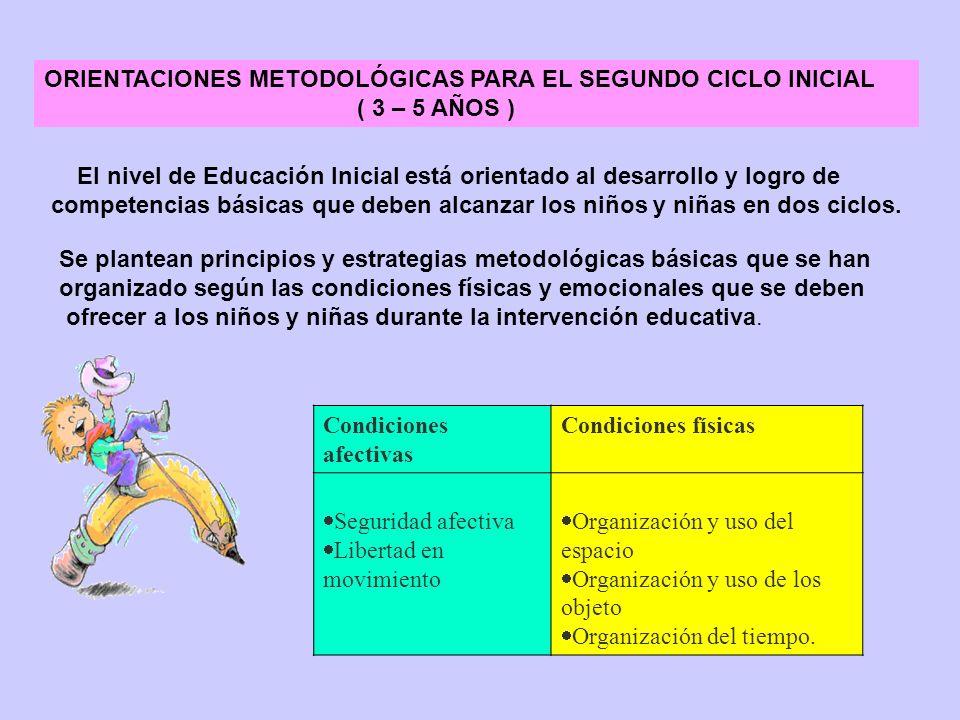 Proyecto Curricular De la Institución Educativa Programación Curricular de Aula Programación Anual Programación de Corta duración Unidades de Aprendizaje Proyectos de Aprendizaje Módulo de Aprendizaje Específico