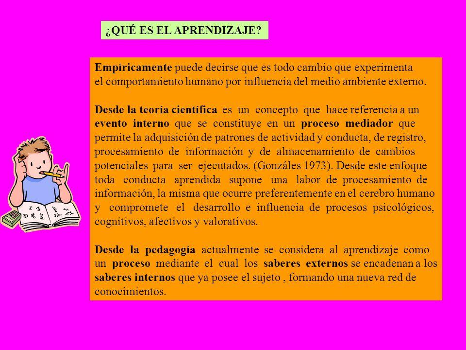 VARIABLES DEL APRENDIZAJE HUMANO A.- VARIABLES EXTERNAS.