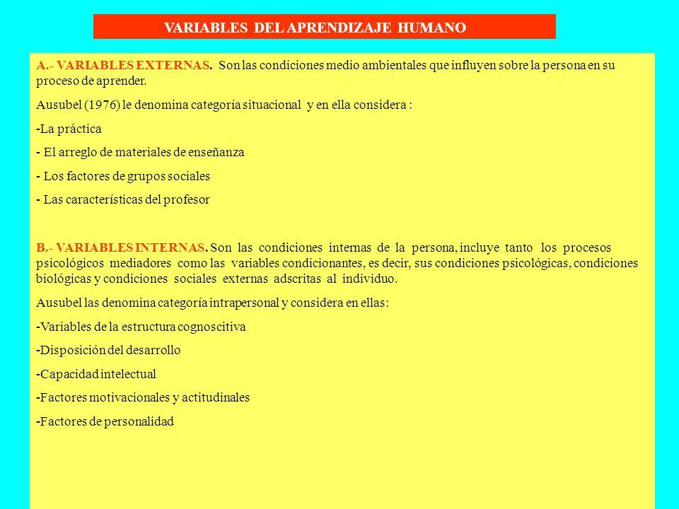CLASIFICACIÓN DE ESTRATEGIAS DE APRENDIZAJE (ALONSO: 1991) TIPO DE MATERIAL QUE HA DE APRENDERSE TIPOS DE ESTRATEGIA INFORMACIÓN FACTUAL DATOS PARES DE PALABRAS LISTAS REPETICIÓN SIMPLE PARCIAL ACUMULATIVA ORGANIZACIÓN CATEGORIAL ELABORACION SIMPLE DE TIPO VERBAL O VISUAL PALABRA CLAVE IMÁGENES MENTALES INFORMACIÓN CONCEPTUAL CONCEPTOS PROPOSICIONES EXPLICACIONES (TEXTOS) REPRESENTACIÓN GRÁFICA REDES Y MAPAS CONCEPTUALES ELABORACIÓN TOMAR NOTAS ELABORAR PREGUNTAS RESUMIR ELABORACIÓN CONCEPTUAL