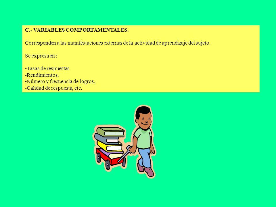ESTRTATEGIAS DE APRENDIZAJE ESTRATEGIAS DE APOYO ESTRATEGIAS DE METACOGNICIÓN ESTRATEGIAS DE PERSONALIZACIÓN ESTRATEGIAS DE PROCESAMIENTO