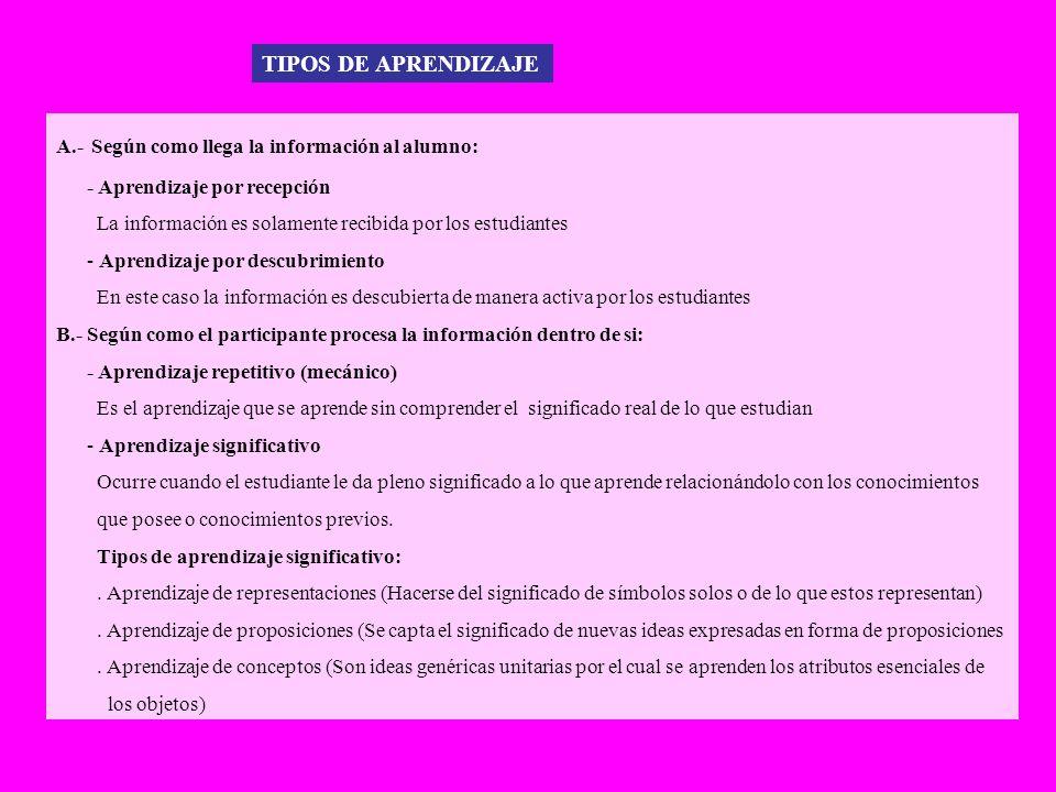 ESTRATEGIAS DE APOYO DE MOTIVACIÓN DE DESARROLLO DE ACTITUDES DE MEJORA DE AUTOCONCEPTO