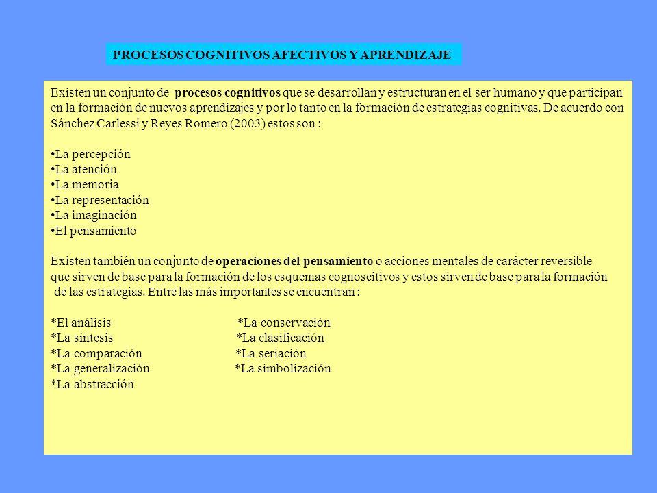 ESTRATEGIAS DE PROCESAMIENTO REPETICIÓN: CULTIVAN Y DESARROLLAN LA MEMORIA.