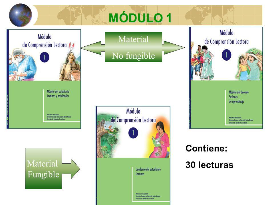 Material No fungible Material Fungible Contiene: 30 lecturas MÓDULO 1