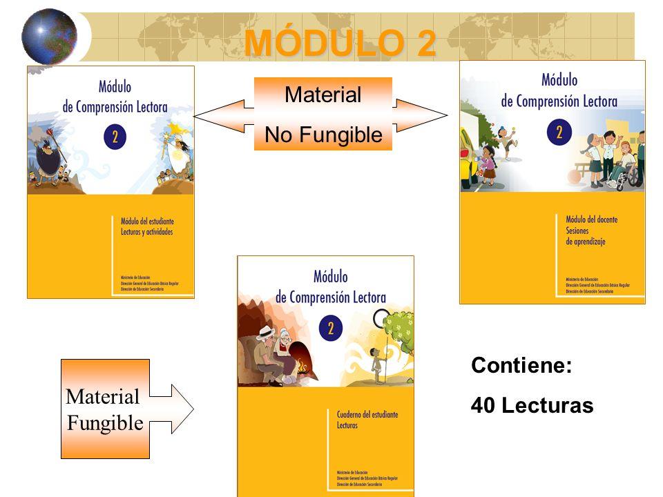 Material No Fungible Material Fungible Contiene: 40 Lecturas MÓDULO 2