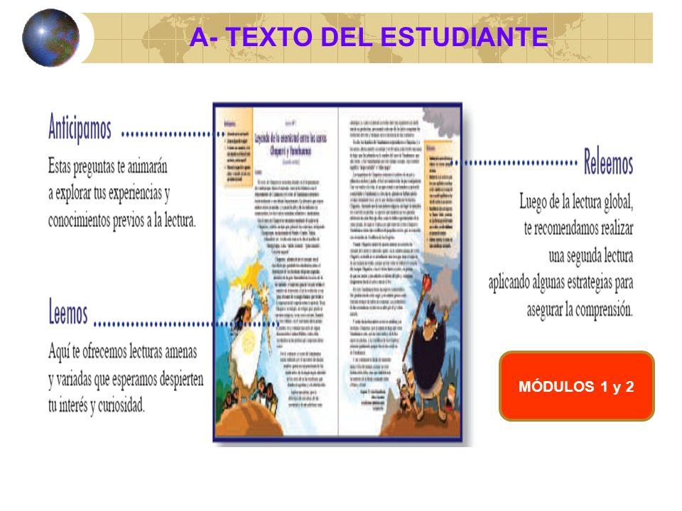 A- TEXTO DEL ESTUDIANTE MÓDULOS 1 y 2