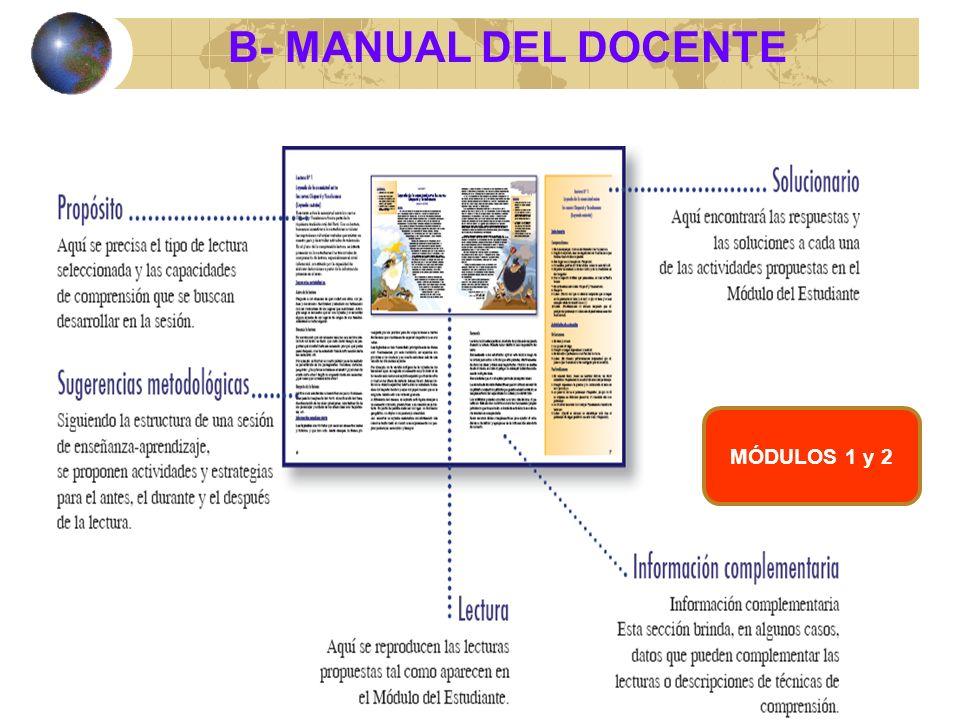 B- MANUAL DEL DOCENTE MÓDULOS 1 y 2