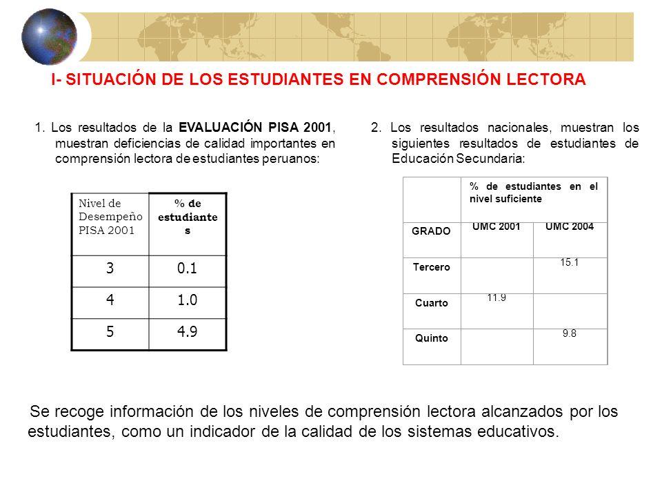 1. Los resultados de la EVALUACIÓN PISA 2001, muestran deficiencias de calidad importantes en comprensión lectora de estudiantes peruanos: Nivel de De