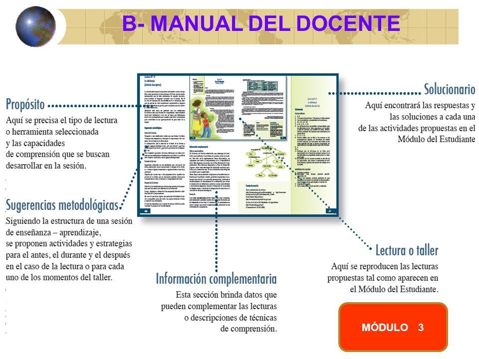 B- MANUAL DEL DOCENTE MÓDULO 3