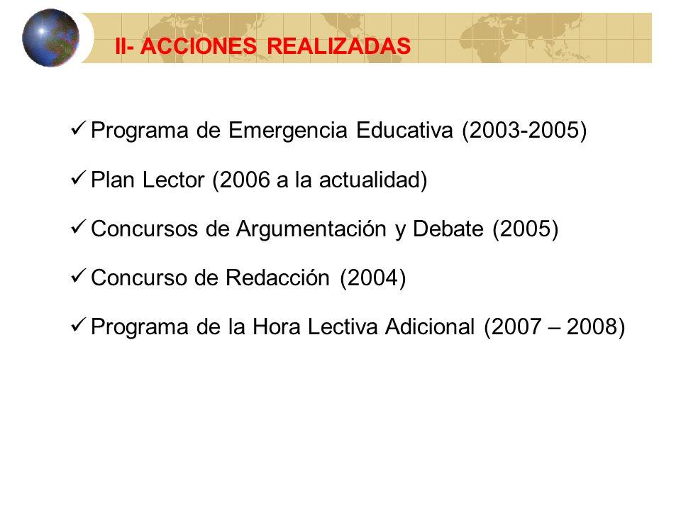 II- ACCIONES REALIZADAS Programa de Emergencia Educativa (2003-2005) Plan Lector (2006 a la actualidad) Concursos de Argumentación y Debate (2005) Con