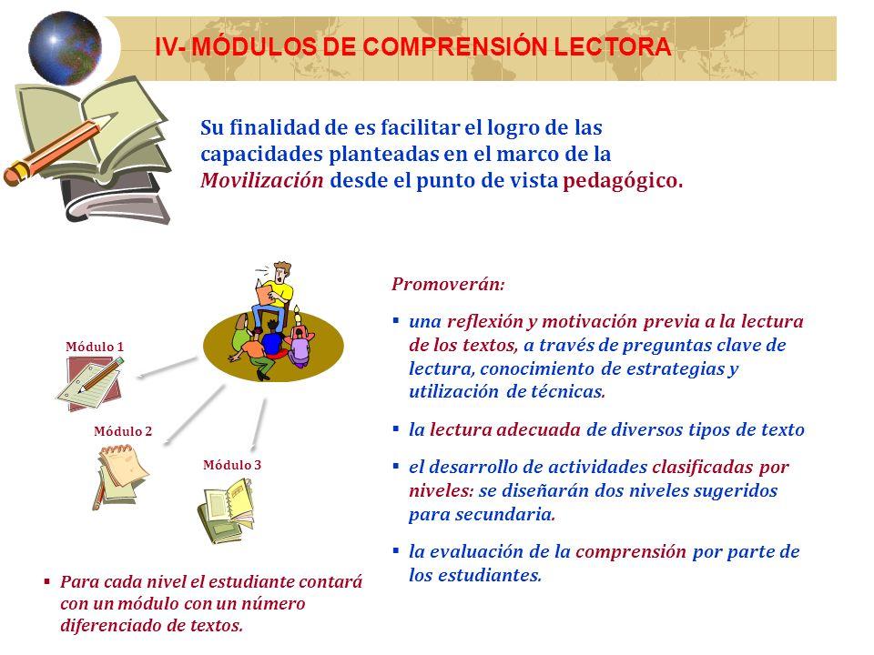 IV- MÓDULOS DE COMPRENSIÓN LECTORA Módulo 1 Módulo 2 Módulo 3 Su finalidad de es facilitar el logro de las capacidades planteadas en el marco de la Mo