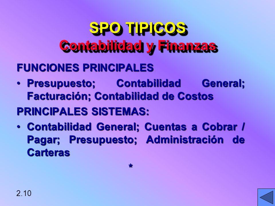 SPO TIPICOS Contabilidad y Finanzas FUNCIONES PRINCIPALES Presupuesto; Contabilidad General; Facturación; Contabilidad de CostosPresupuesto; Contabilidad General; Facturación; Contabilidad de Costos PRINCIPALES SISTEMAS: Contabilidad General; Cuentas a Cobrar / Pagar; Presupuesto; Administración de CarterasContabilidad General; Cuentas a Cobrar / Pagar; Presupuesto; Administración de Carteras* 2.10