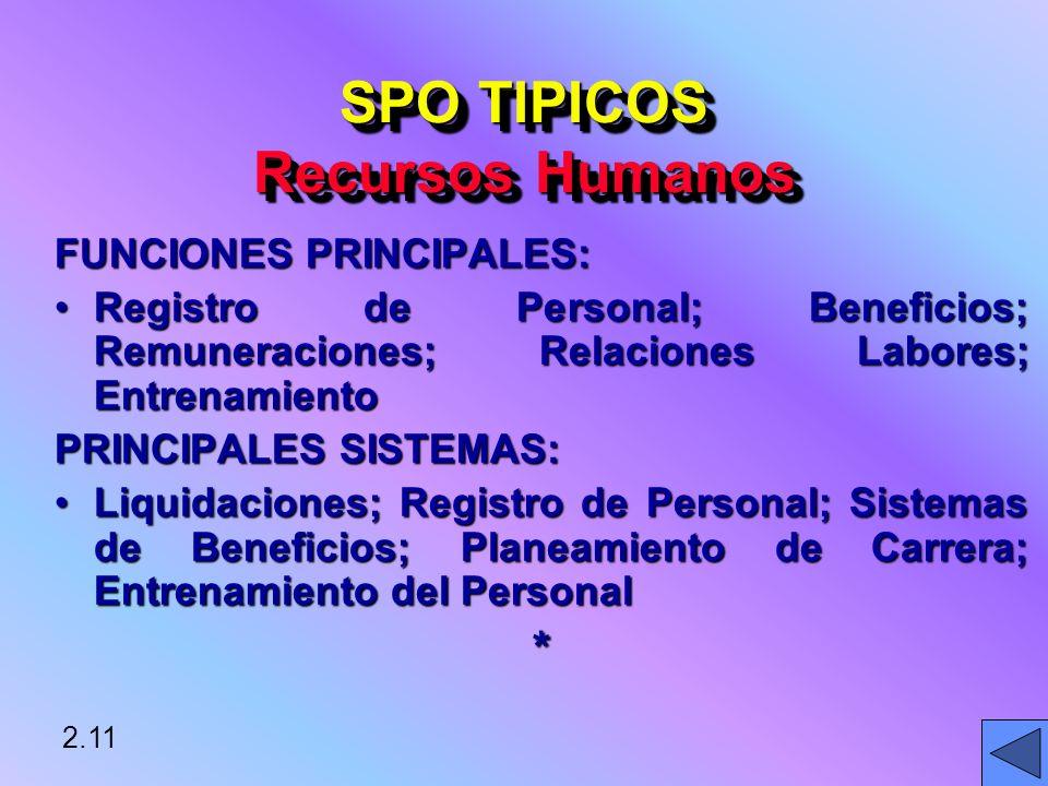 SPO TIPICOS Recursos Humanos FUNCIONES PRINCIPALES: Registro de Personal; Beneficios; Remuneraciones; Relaciones Labores; EntrenamientoRegistro de Personal; Beneficios; Remuneraciones; Relaciones Labores; Entrenamiento PRINCIPALES SISTEMAS: Liquidaciones; Registro de Personal; Sistemas de Beneficios; Planeamiento de Carrera; Entrenamiento del PersonalLiquidaciones; Registro de Personal; Sistemas de Beneficios; Planeamiento de Carrera; Entrenamiento del Personal* 2.11