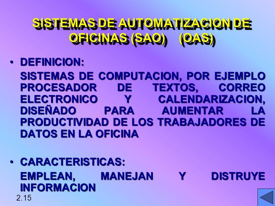 DEFINICION:DEFINICION: SISTEMAS DE COMPUTACION, POR EJEMPLO PROCESADOR DE TEXTOS, CORREO ELECTRONICO Y CALENDARIZACION, DISEÑADO PARA AUMENTAR LA PRODUCTIVIDAD DE LOS TRABAJADORES DE DATOS EN LA OFICINA CARACTERISTICAS:CARACTERISTICAS: EMPLEAN, MANEJAN Y DISTRUYE INFORMACION 2.15 SISTEMAS DE AUTOMATIZACION DE OFICINAS (SAO) (OAS)
