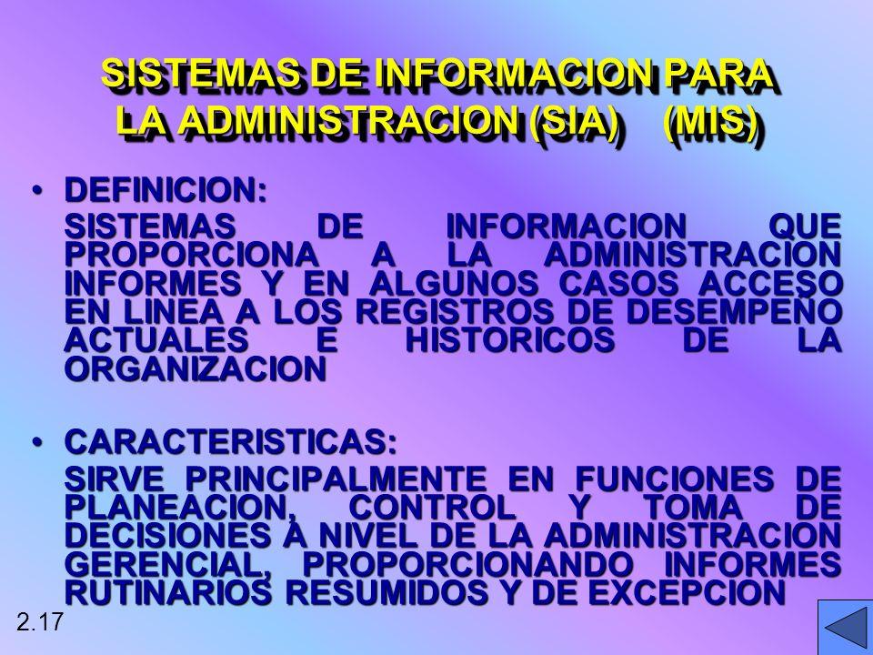 DEFINICION:DEFINICION: SISTEMAS DE INFORMACION QUE PROPORCIONA A LA ADMINISTRACION INFORMES Y EN ALGUNOS CASOS ACCESO EN LINEA A LOS REGISTROS DE DESEMPEÑO ACTUALES E HISTORICOS DE LA ORGANIZACION CARACTERISTICAS:CARACTERISTICAS: SIRVE PRINCIPALMENTE EN FUNCIONES DE PLANEACION, CONTROL Y TOMA DE DECISIONES A NIVEL DE LA ADMINISTRACION GERENCIAL, PROPORCIONANDO INFORMES RUTINARIOS RESUMIDOS Y DE EXCEPCION 2.17 SISTEMAS DE INFORMACION PARA LA ADMINISTRACION (SIA) (MIS)