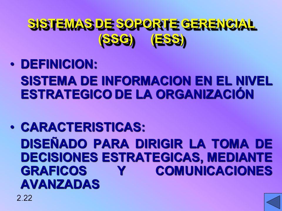 DEFINICION:DEFINICION: SISTEMA DE INFORMACION EN EL NIVEL ESTRATEGICO DE LA ORGANIZACIÓN CARACTERISTICAS:CARACTERISTICAS: DISEÑADO PARA DIRIGIR LA TOMA DE DECISIONES ESTRATEGICAS, MEDIANTE GRAFICOS Y COMUNICACIONES AVANZADAS 2.22 SISTEMAS DE SOPORTE GERENCIAL (SSG) (ESS)