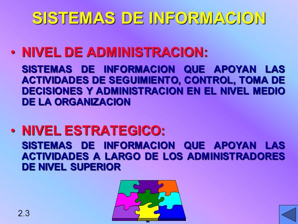 SISTEMAS DE INFORMACION NIVEL DE ADMINISTRACION:NIVEL DE ADMINISTRACION: SISTEMAS DE INFORMACION QUE APOYAN LAS ACTIVIDADES DE SEGUIMIENTO, CONTROL, TOMA DE DECISIONES Y ADMINISTRACION EN EL NIVEL MEDIO DE LA ORGANIZACION NIVEL ESTRATEGICO:NIVEL ESTRATEGICO: SISTEMAS DE INFORMACION QUE APOYAN LAS ACTIVIDADES A LARGO DE LOS ADMINISTRADORES DE NIVEL SUPERIOR * 2.3