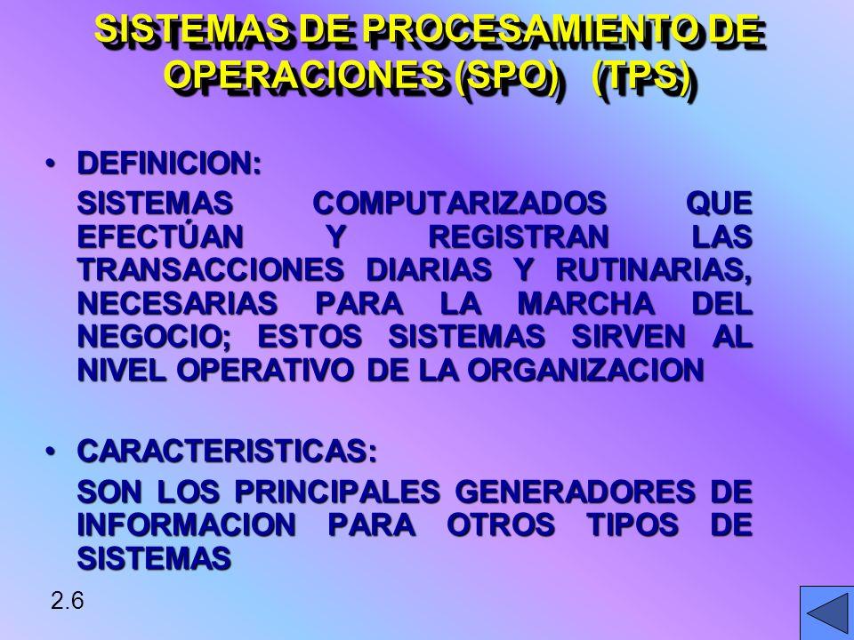 DEFINICION:DEFINICION: SISTEMAS COMPUTARIZADOS QUE EFECTÚAN Y REGISTRAN LAS TRANSACCIONES DIARIAS Y RUTINARIAS, NECESARIAS PARA LA MARCHA DEL NEGOCIO; ESTOS SISTEMAS SIRVEN AL NIVEL OPERATIVO DE LA ORGANIZACION CARACTERISTICAS:CARACTERISTICAS: SON LOS PRINCIPALES GENERADORES DE INFORMACION PARA OTROS TIPOS DE SISTEMAS SISTEMAS DE PROCESAMIENTO DE OPERACIONES (SPO) (TPS) 2.6