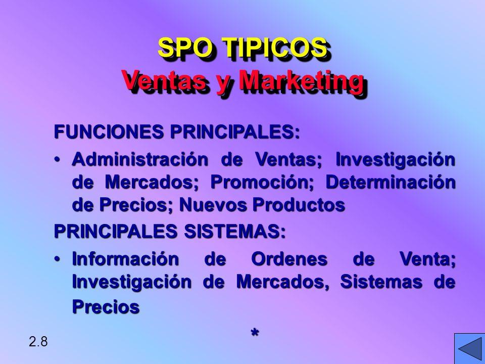 SPO TIPICOS Ventas y Marketing FUNCIONES PRINCIPALES: Administración de Ventas; Investigación de Mercados; Promoción; Determinación de Precios; Nuevos ProductosAdministración de Ventas; Investigación de Mercados; Promoción; Determinación de Precios; Nuevos Productos PRINCIPALES SISTEMAS: Información de Ordenes de Venta; Investigación de Mercados, Sistemas de PreciosInformación de Ordenes de Venta; Investigación de Mercados, Sistemas de Precios* 2.8