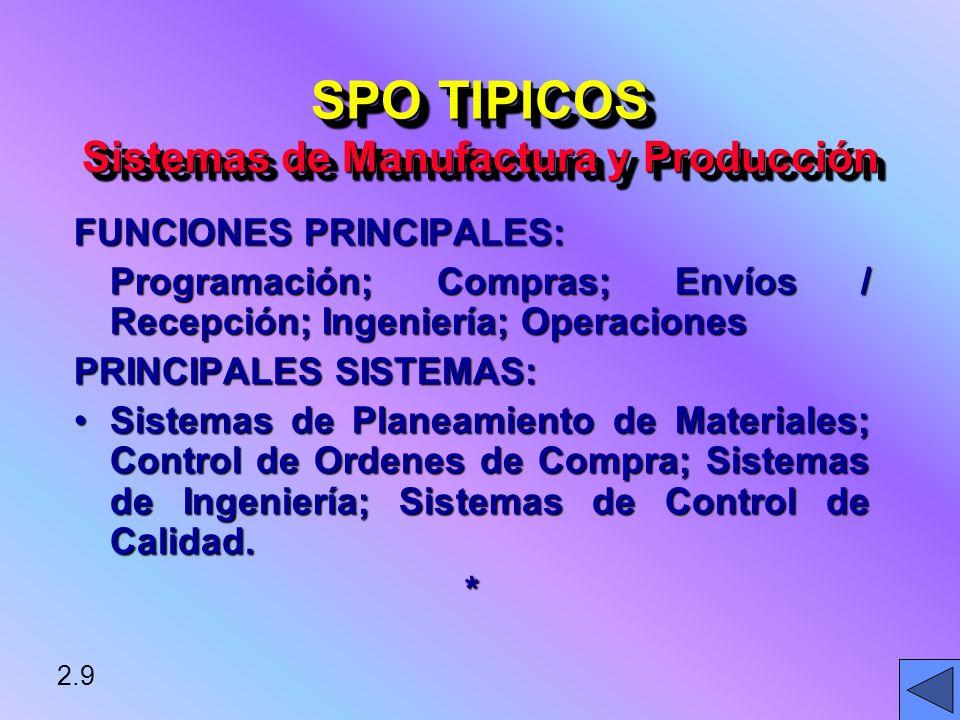 SPO TIPICOS Sistemas de Manufactura y Producción FUNCIONES PRINCIPALES: Programación; Compras; Envíos / Recepción; Ingeniería; Operaciones PRINCIPALES SISTEMAS: Sistemas de Planeamiento de Materiales; Control de Ordenes de Compra; Sistemas de Ingeniería; Sistemas de Control de Calidad.Sistemas de Planeamiento de Materiales; Control de Ordenes de Compra; Sistemas de Ingeniería; Sistemas de Control de Calidad.* 2.9