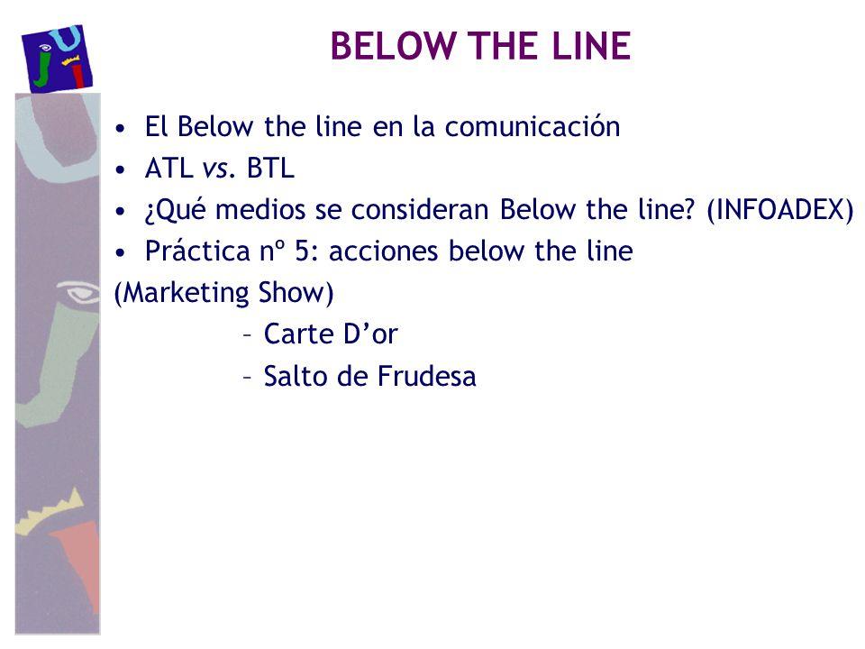 El Below the line en la comunicación ATL vs. BTL ¿Qué medios se consideran Below the line? (INFOADEX) Práctica nº 5: acciones below the line (Marketin