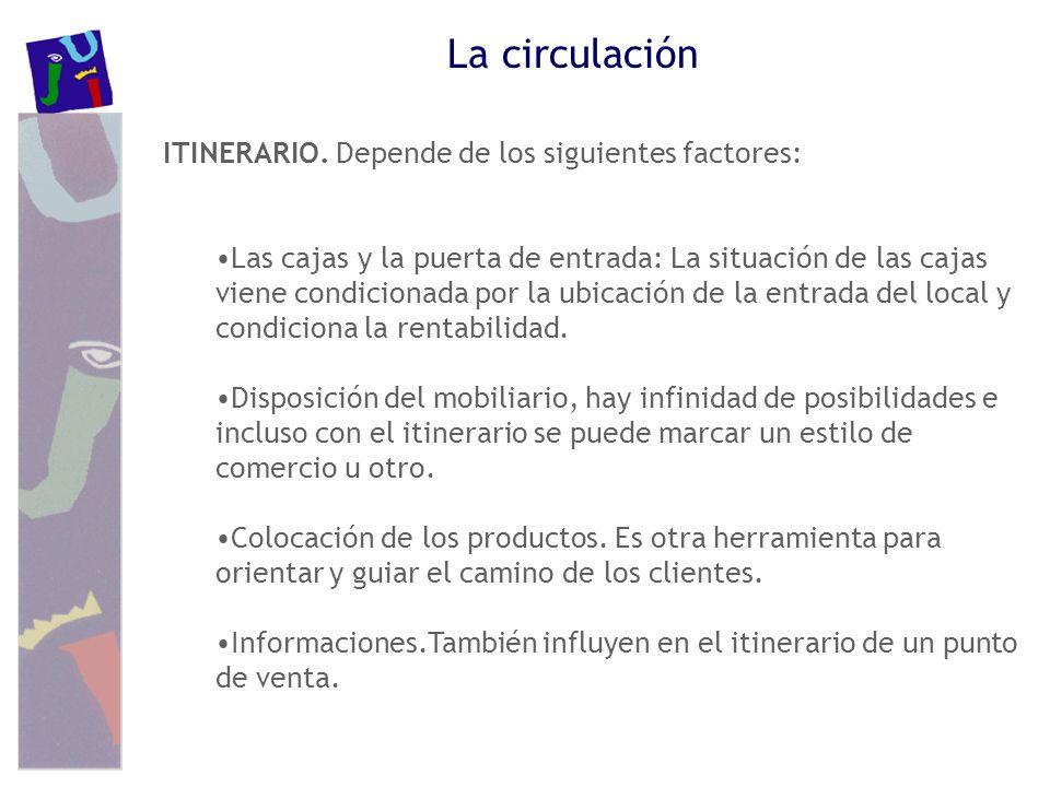 La circulación ITINERARIO. Depende de los siguientes factores: Las cajas y la puerta de entrada: La situación de las cajas viene condicionada por la u