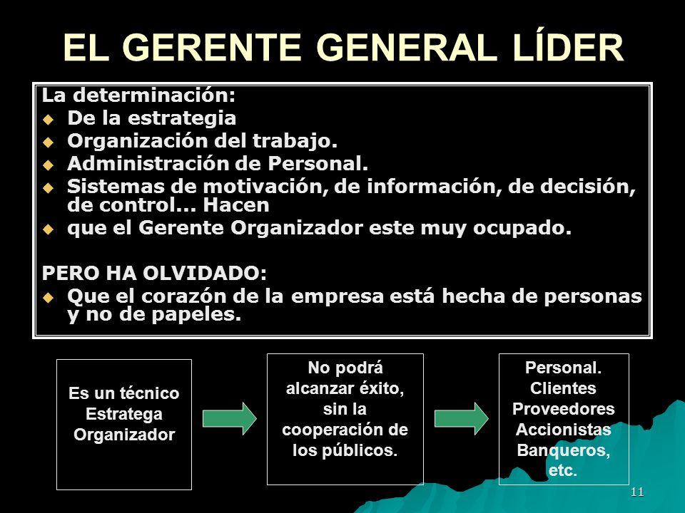 11 EL GERENTE GENERAL LÍDER La determinación: De la estrategia De la estrategia Organización del trabajo. Organización del trabajo. Administración de