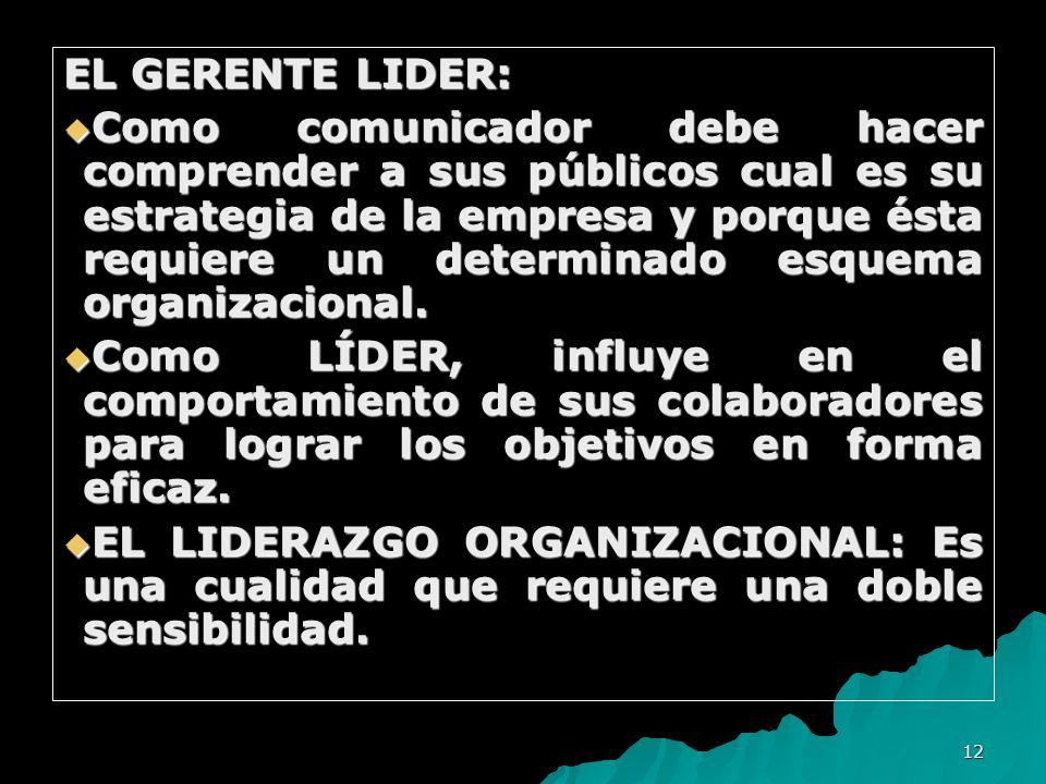 12 EL GERENTE LIDER: Como comunicador debe hacer comprender a sus públicos cual es su estrategia de la empresa y porque ésta requiere un determinado e