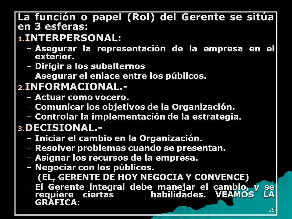 15 La función o papel (Rol) del Gerente se sitúa en 3 esferas: 1. INTERPERSONAL: –Asegurar la representación de la empresa en el exterior. –Dirigir a