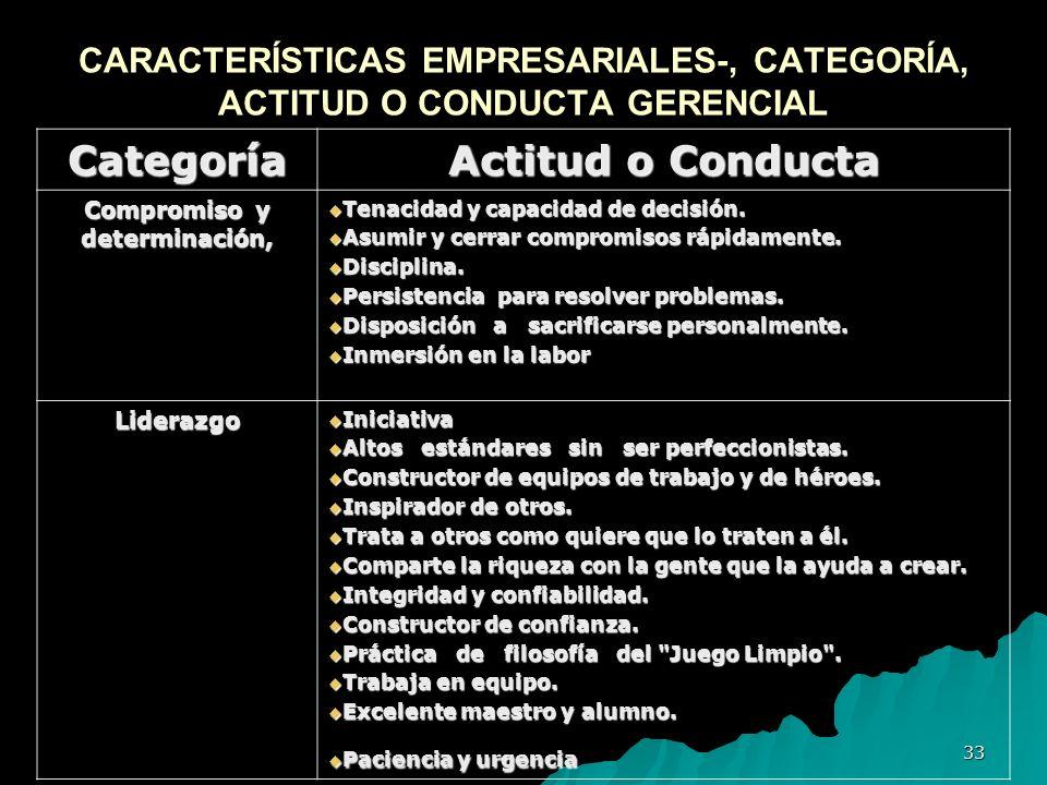 33 CARACTERÍSTICAS EMPRESARIALES-, CATEGORÍA, ACTITUD O CONDUCTA GERENCIAL Categoría Actitud o Conducta Compromiso y determinación, Tenacidad y capaci