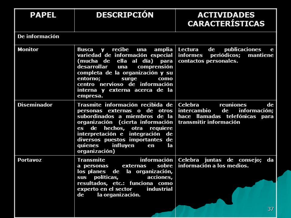 37 PAPELDESCRIPCIÓN ACTIVIDADES CARACTERÍSTICAS De información Monitor Busca y recibe una amplia variedad de información especial (mucha de ella al dí