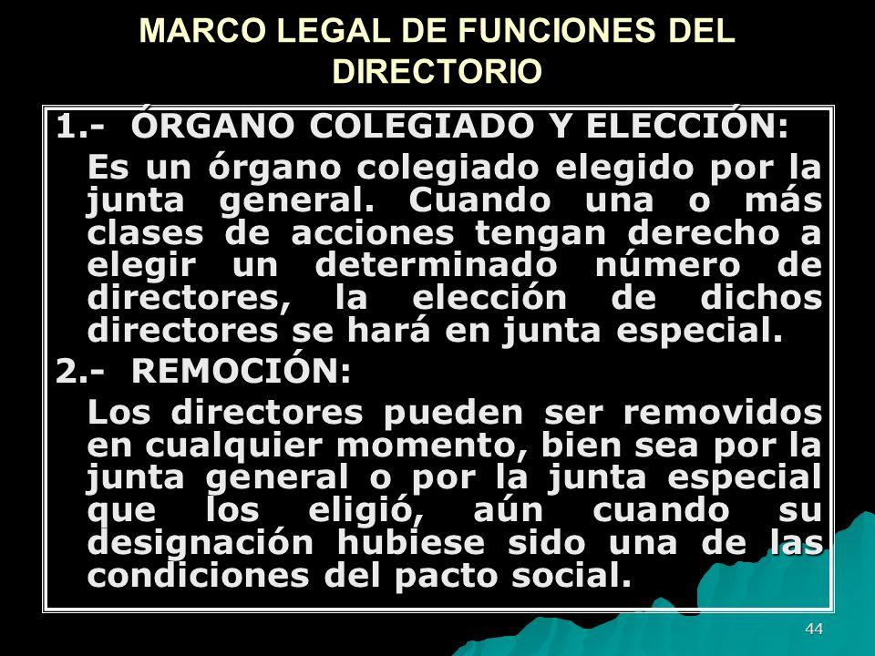 44 MARCO LEGAL DE FUNCIONES DEL DIRECTORIO 1.- ÓRGANO COLEGIADO Y ELECCIÓN: Es un órgano colegiado elegido por la junta general. Cuando una o más clas