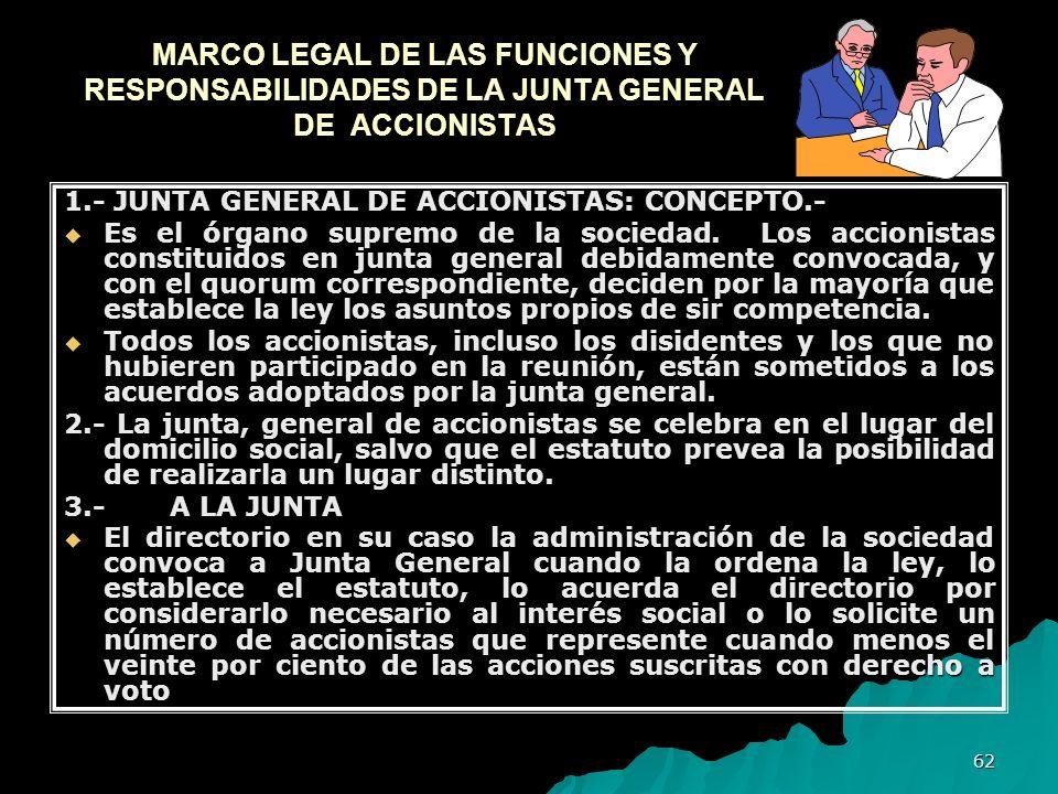 62 MARCO LEGAL DE LAS FUNCIONES Y RESPONSABILIDADES DE LA JUNTA GENERAL DE ACCIONISTAS 1.- JUNTA GENERAL DE ACCIONISTAS: CONCEPTO.- Es el órgano supre
