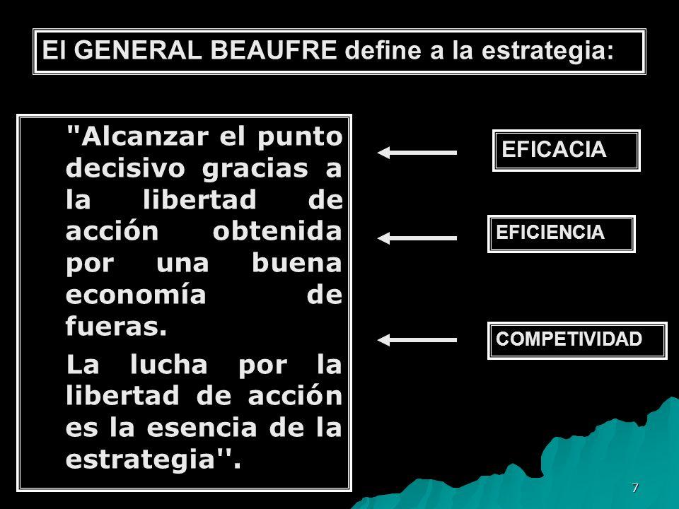 8 EL FIN DE LA ESTRATEGIA: Es la competitividad, es decir la libertad relativa de acción.