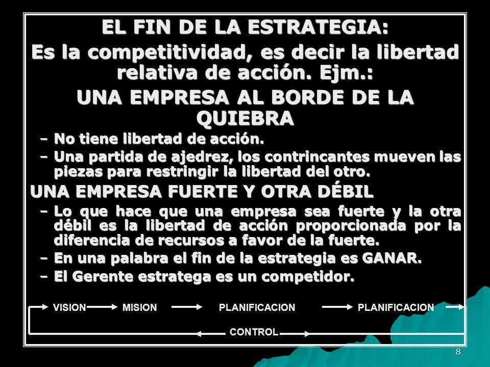 8 EL FIN DE LA ESTRATEGIA: Es la competitividad, es decir la libertad relativa de acción. Ejm.: UNA EMPRESA AL BORDE DE LA QUIEBRA –No tiene libertad