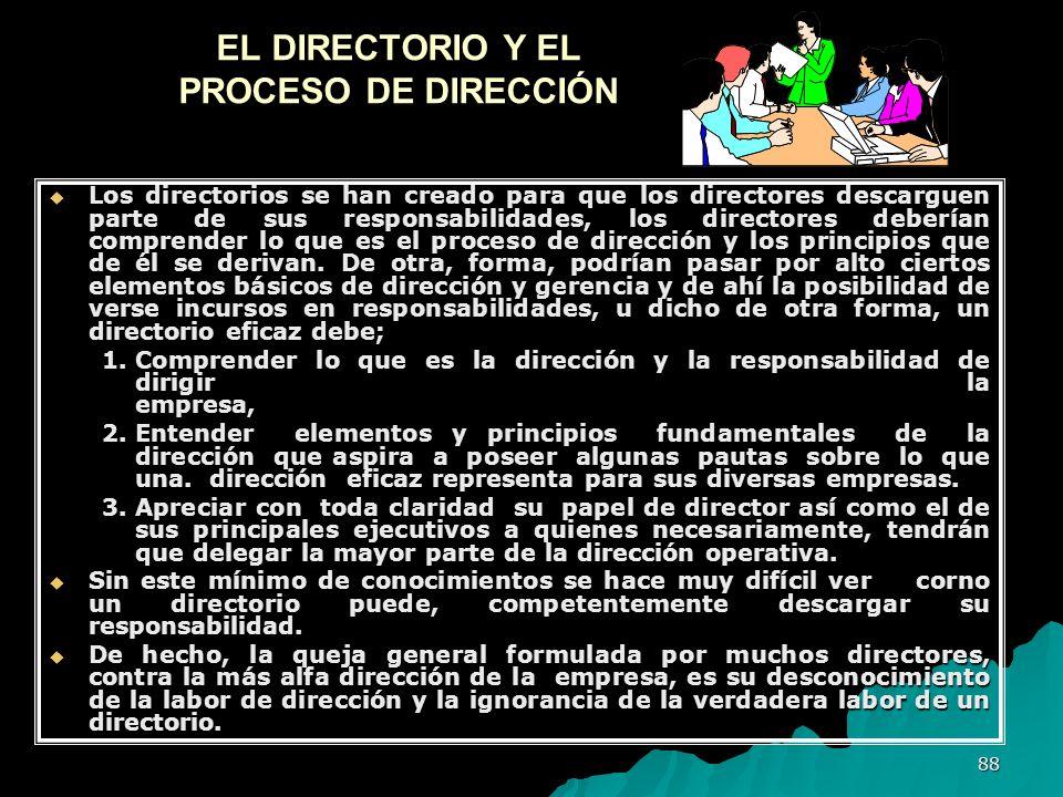 88 EL DIRECTORIO Y EL PROCESO DE DIRECCIÓN Los directorios se han creado para que los directores descarguen parte de sus responsabilidades, los direct